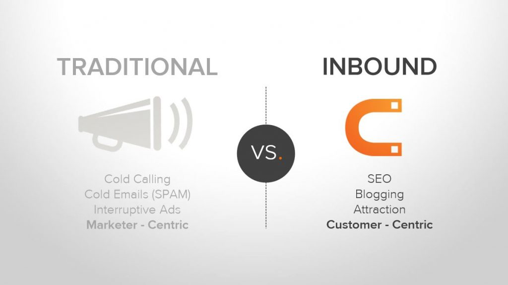 Traditional vs inbound marketing_HubSpot_Leadify.no